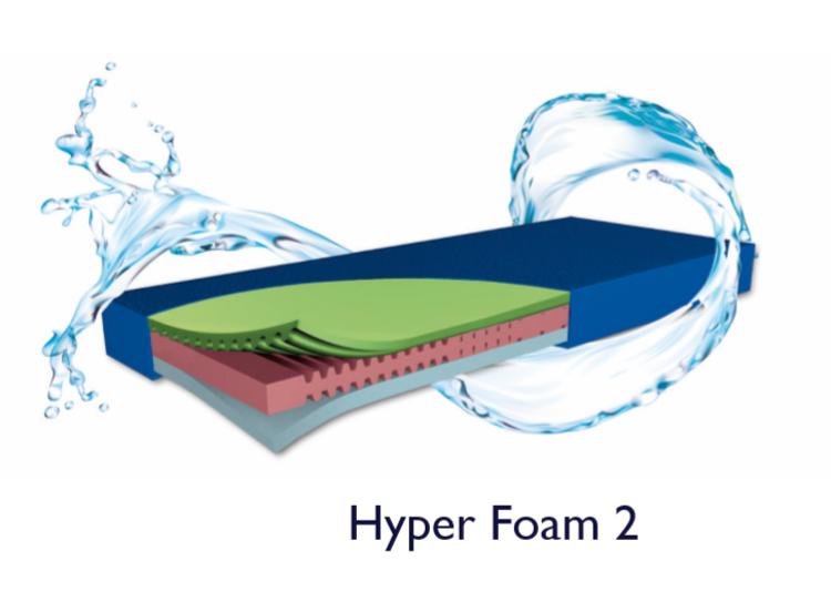 Mynd Hyper-Foam 2 90/200/15